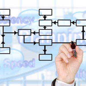 Metodología Máster en Transformación Digital